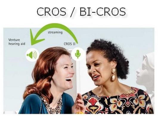 Appareil auditif Cros Bi-cros Gironde